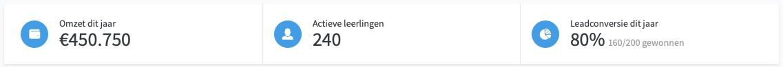 Dation_statieken_KPI.png